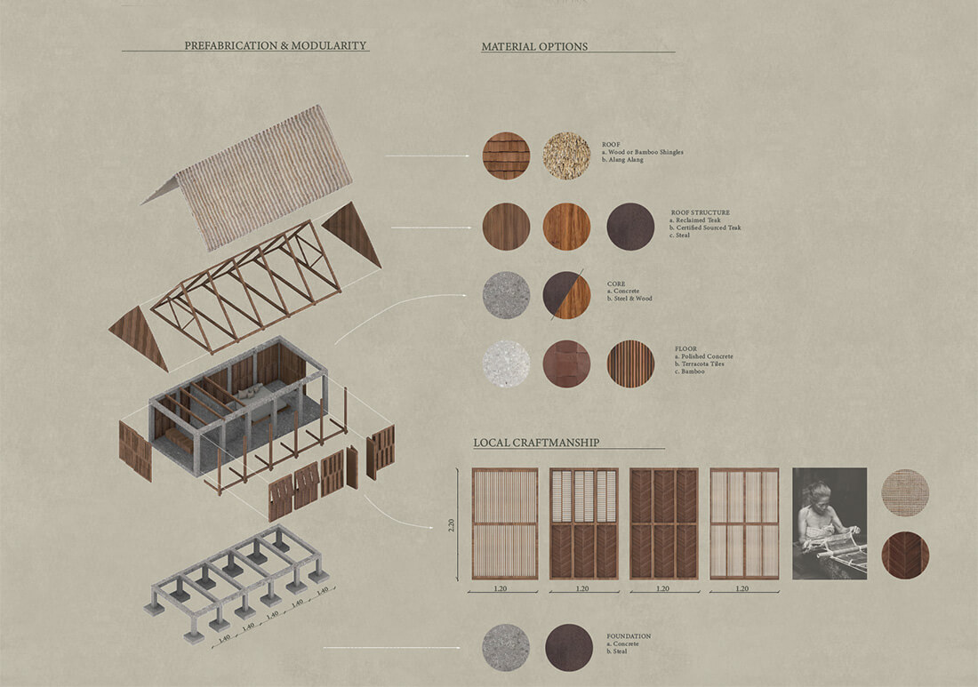 Seaside Collective Prefabrication, Modularity and Materials